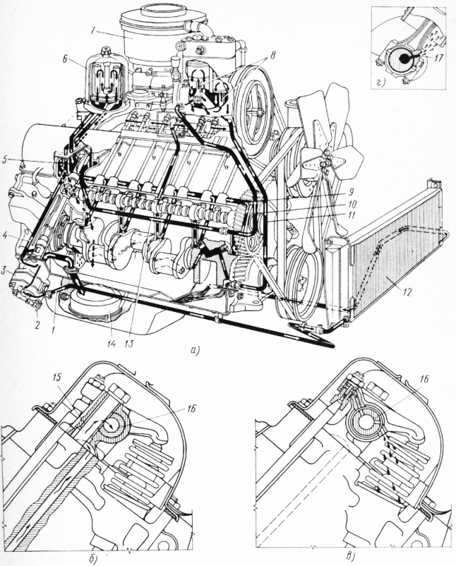 Purpose Classification And General Engine Layout